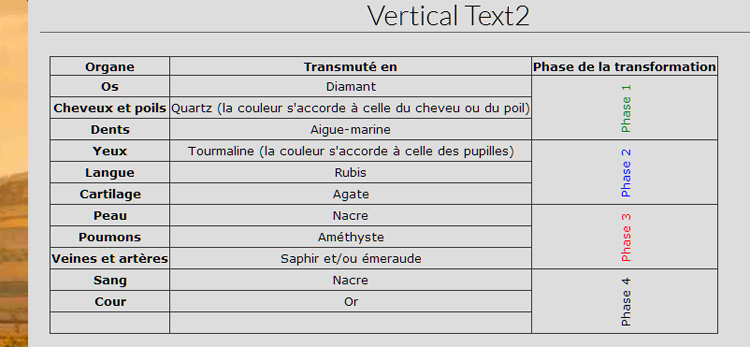 Vertical text in table wikidot community for Table th rowspan